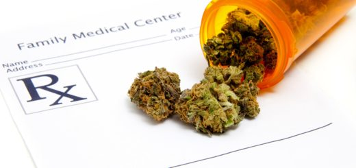 medical cannabis Cannabis vs Diazepam